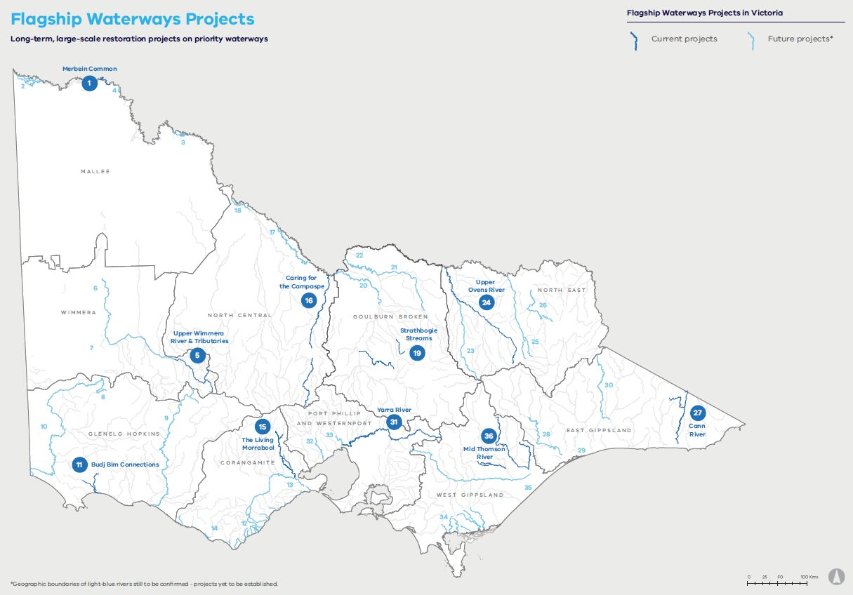 Current Flagship projects are spread across the state, one per Catchment Management Authority and 1 for Port Phillip and Westernport. An Additional 2 Flagship Waterway Projects per region are proposed.